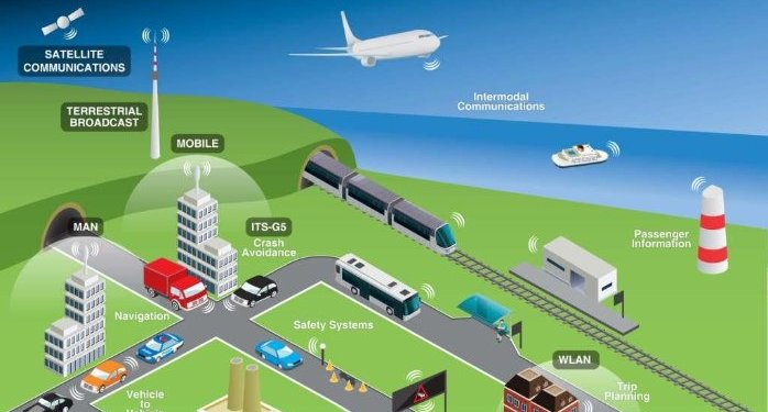 The Internet of Things in Transportation