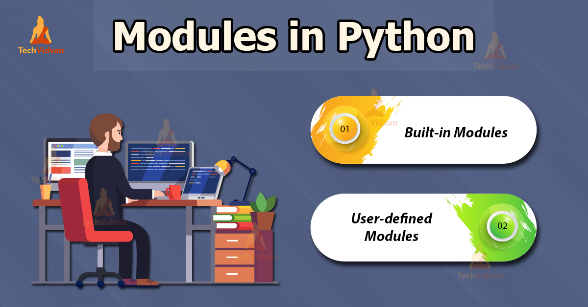 What Are Modules in Python
