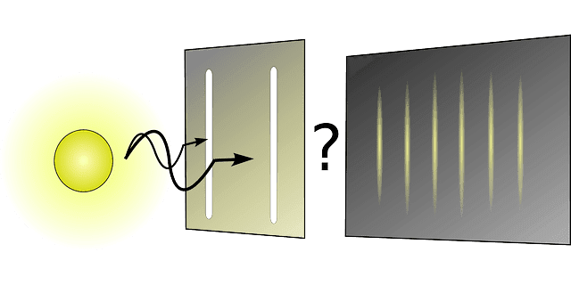 Non-Intuitive Physics Of The Quantum World