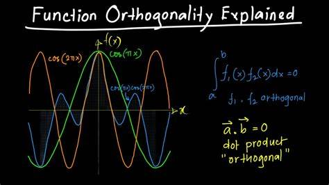 Orthogonality in Mathematics and Computer Science